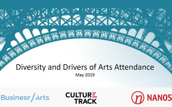 Cover Page: Diversity and Drivers of Arts Attendance